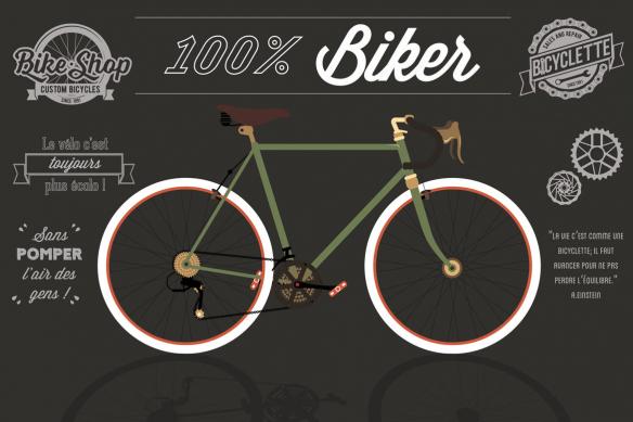 tableau retro moderne bicyclette